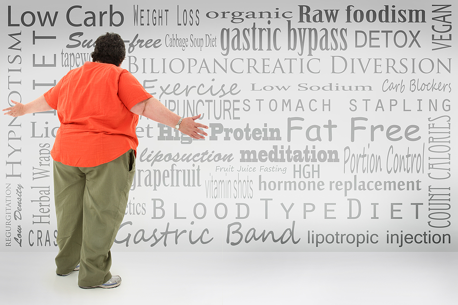 Abdominal obesity is caused by both visceral fat accumulation and weakness of the lower abdominal wall/pelvid from modern sedentary lifestyles